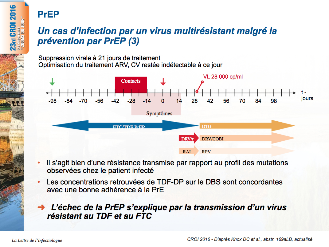 Un cas d'infection par un virus multirésistant malgré la prévention par Prep - 3