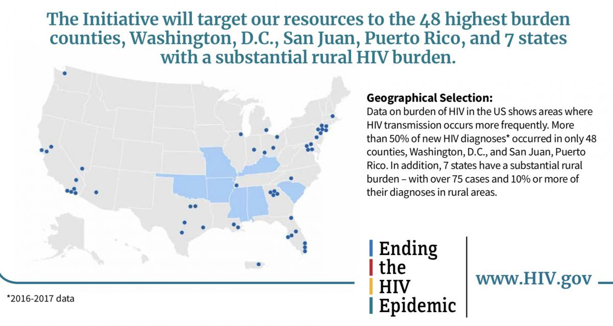 Source : HHS.gov U.S. Department of Health & Human Services.